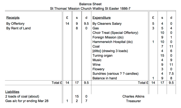 St Thomas balance sheet