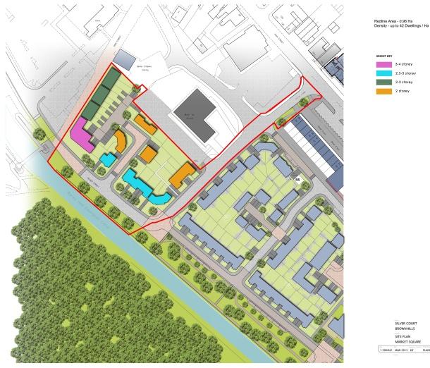 Site Plan market
